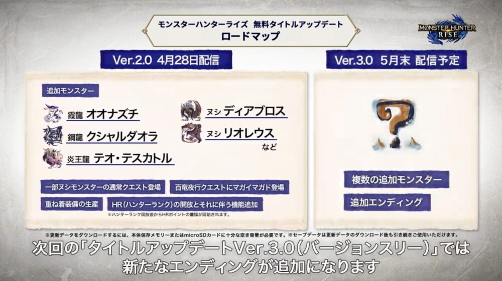 モンスターハンターライズ Ver2.0情報が4月27日に公開!